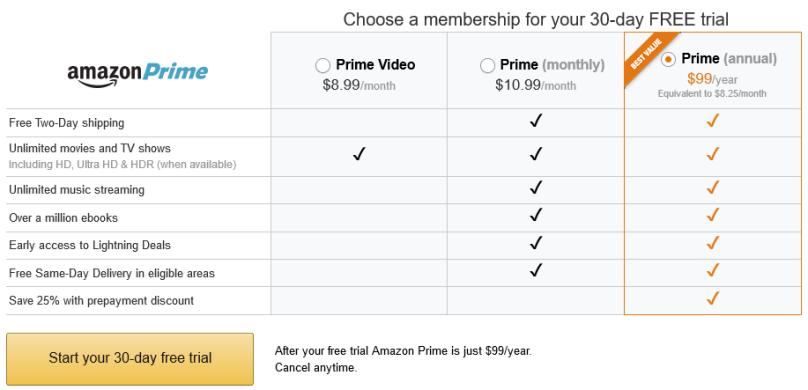 Amazon Prime 2016-04 plans