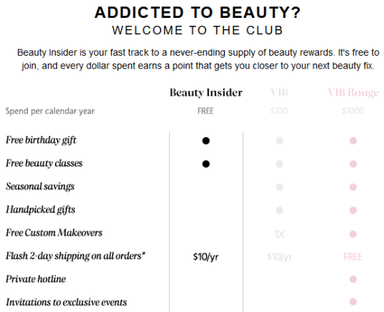 sephora-beauty-insider-how-to-see-more-at-icangwp-beauty-blog-your-gift-with-purchase-destination