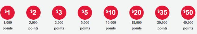 Program Details Balance Rewards Walgreens