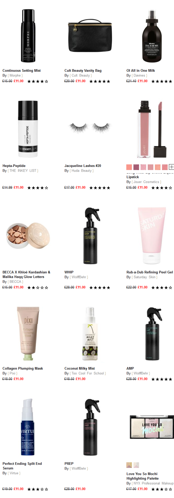 £11 Birthday Boutique   Cult Beauty icangwp blog.png
