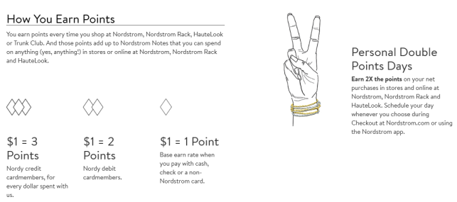 The Nordy Club Rewards Nordstrom icangwp blog