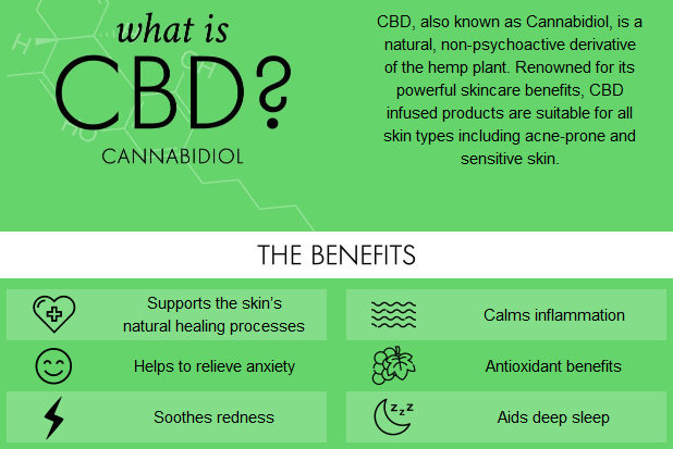 space nk cbd oil Discover the best new and innovative brands